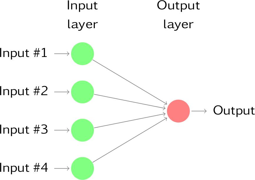Neural Network making Predictions – Part 1