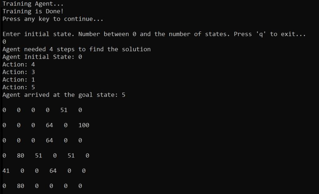 Q Table Matrix